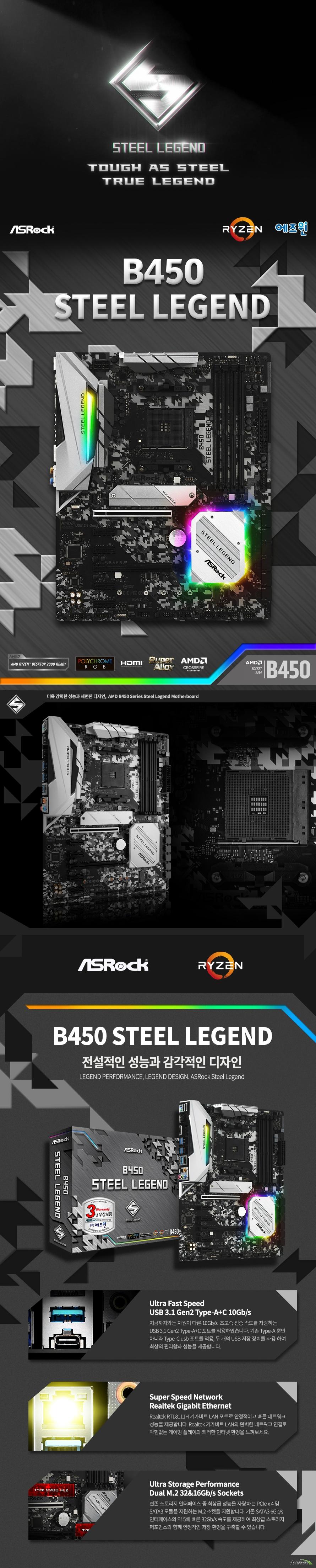 ASRock B450 스틸레전드 에즈윈  제품 상세 스펙  AMD am4 소켓 라이젠 서밋 릿지, 피나클릿지 및 레이븐 릿지 CPU 지원  6파워 페이즈 디자인 수냉 쿨링 피나클릿지 최대 105와트, 서밋릿지 최대 95와트 및 레이븐 릿지 최대 65와트 지원  Amd b450칩셋 적용  듀얼채널 ddr4 메모리 최대 64기가바이트 지원  Amd 라이젠 피나클릿지 cpu  Ddr4 3533+ 3200 2933 2667 2400 2133 ecc 및 non ecc un buffered memory 지원  Amd 라이젠 서밋릿지 cpu  Ddr4 3466+ 3200 2933 2667 2400 2133 ecc 및 non ecc un buffered memory 지원  Amd 라이젠 레이븐릿지 cpu  Ddr4 3200+ 2933 2667 2400 2133 ecc 및 non ecc un buffered memory 지원 레이븐 릿지 pro 시리즈 cpu에서만 ecc메모리를 지원합니다.  32비트 운영체제환경에서는 실제 메모리 사이즈가 4기가바이트 이하로 인식될 수 있습니다.  확장 슬롯  Amd 라이젠 서밋릿지 및 피나클릿지 cpu Pcie 3.0 16배속 슬롯 2개 지원  Pcie1 슬롯에서 싱글 사용시 16배속 동작 Pcie4 슬롯에서 싱글 사용시 4배속 동작  Amd 라이젠 레이븐 릿지 cpu Pcie 3.0 16배속 슬롯 2개 지원  Pcie1 슬롯에서 싱글 사용시 8배속 동작 Pcie4 슬롯에서 싱글 사용시 4배속 동작  Pcie 2.0 1배속 슬롯 4개 지원  Amd 쿼드 크로스파이어 및 크로스 파이어 지원  Sata3 소켓 4개 지원 (raid 0 1 10 및 ncq AHCI및 HOT PLUG Sata3 소켓 2개 지원 asm1061 적용 및 ncq AHCI및 HOT PLUG  울트라 M.2 소켓 1개 지원 2242 2260 2280 규격 및 PCIE GEN3 4배속 최대 32기가바이트 지원 NVME SSD as boot disk 및 애즈락 u.2 kit 지원 M2_1 소켓을 사용하면 pcie4 슬롯은 비활성화됩니다.  m.2 소켓 1개 지원 2230 2242 2260 2280 규격 및 SATA3및 PCIE GEN3 2배속 최대 16기가바이트 지원 M2_2 소켓과 sata3_3 sata3_4 포트는 대역폭을 공유하여 셋 중 하나를 사용하면 다른 포트는 비활성화 됩니다.  Usb 3,1 gen2 a+c 포트 지원 (후면 2개) Usb 3.1 gen1 포트 6개 지원 (후면 4개 전면 2개) Usb 2.0 포트 6개 지원 (후면 2개 전면 4개)  리얼텍 RTL8111H 기가비트 랜 지원  리얼텍 alc892 7.1채널 hd 오디오 코덱 지원  마이크로소프트 윈도우 10 64비트 운영체제 지원 ATX 폼팩터 크기 길이 30.5센티미터 넓이 24.4센티미터 KC 인증번호 R R ASR B450STEELLEG  제조사의 사정에 따라 사전고지 없이 일부 제품사양이 변경될 수 있으며 부품 호환 등 더 자세한 정보는 제조사 홈페이지 또는 제품 매뉴얼을 참고해주시기 바랍니다.