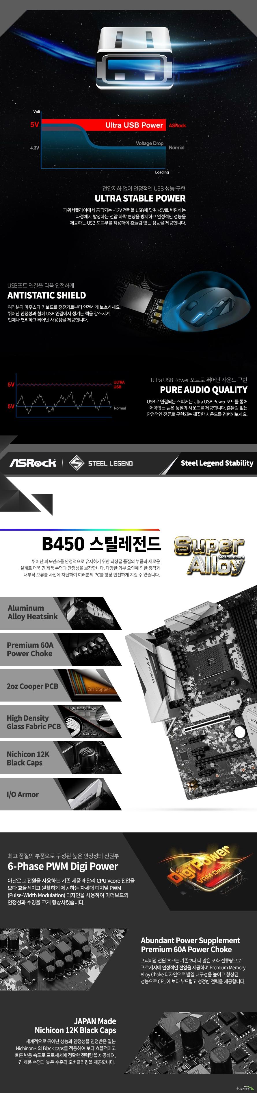 ASRock B450 스틸레전드 에즈윈