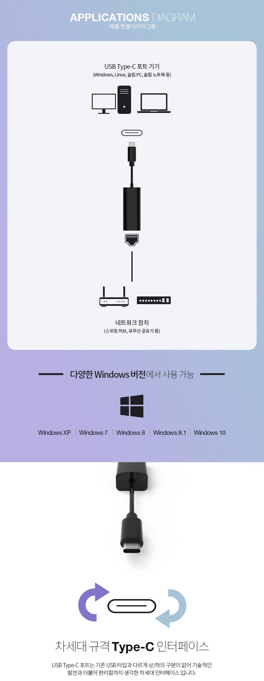 이지넷유비쿼터스  NEXT-111TCE USB 랜카드