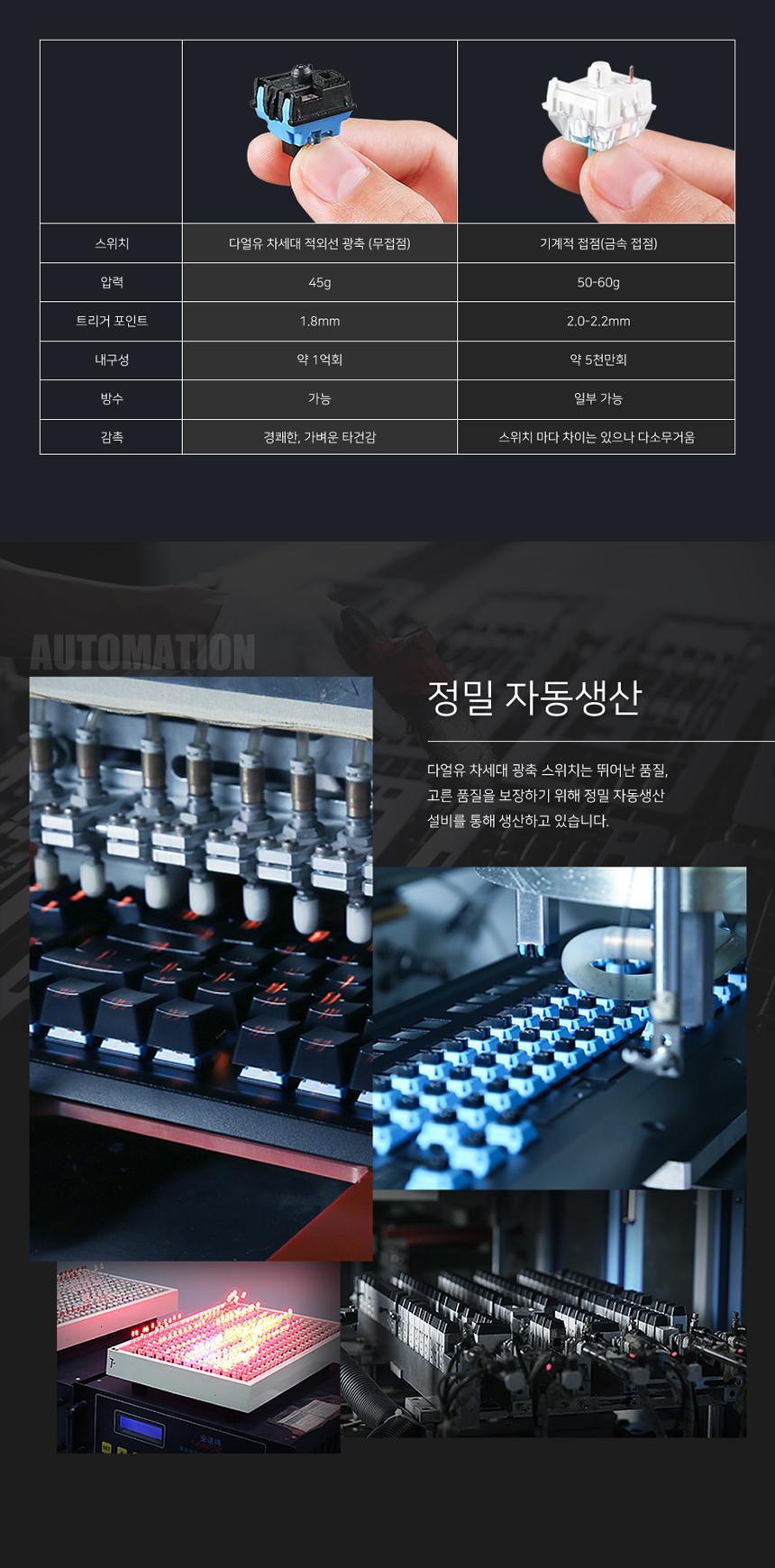 다얼유  DK750 광축 완전방수 축교환 게이밍 키보드 한글이중사출(블랙)
