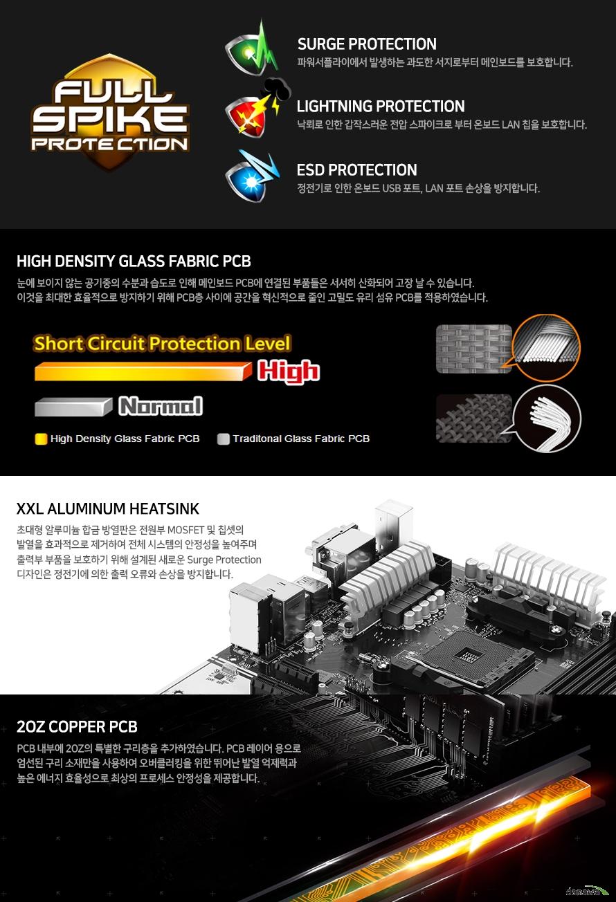 파워서플라이에서 발생하는 과도한 서지로부터 메인보드를 보호합니다. 낙뢰로 인한 갑작스러운 전압 스파이크로 부터 온보드 LAN 칩을 보호합니다. 정전기로 인한 온보드 USb 포트, LAN 포트 손상을 방지합니다. 눈에 보이지 않는 공기중의 수분과 습도로 인해 메인보드 PCB에 연결된 부품들은 서서히 산화되어 고장 날 수 있습니다. 이것을 최대한 효율적으로 방지하기 위해 PCB층 사이에 공간을 혁신적으로 줄인 고밀도 유리 섬유 PCB를 적용하였습니다. 초대형 알루미늄 합금 방열판은 전원부 MOSFET 및 칩셋의 발열을 효과적으로 제거하여 전체 시스템의 안정성을 높여줍니다. PCB 내부에 2OZ의 특별한 구리층을 추가하였습니다. PCB 레이어 용으로 엄선된 구리 소재만을 사용하여 오버클러킹을 위한 뛰어난 발열 억제력과 높은 에너지 효율성으로 최상의 프로세스 안정성을 제공합니다.