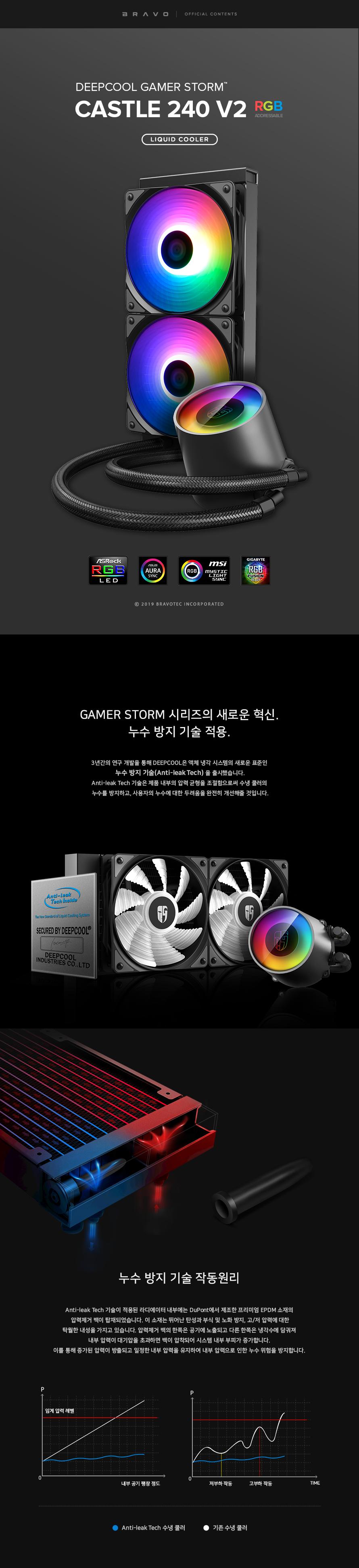 DEEPCOOL GAMER STORM CASTLE 240 RGB V2