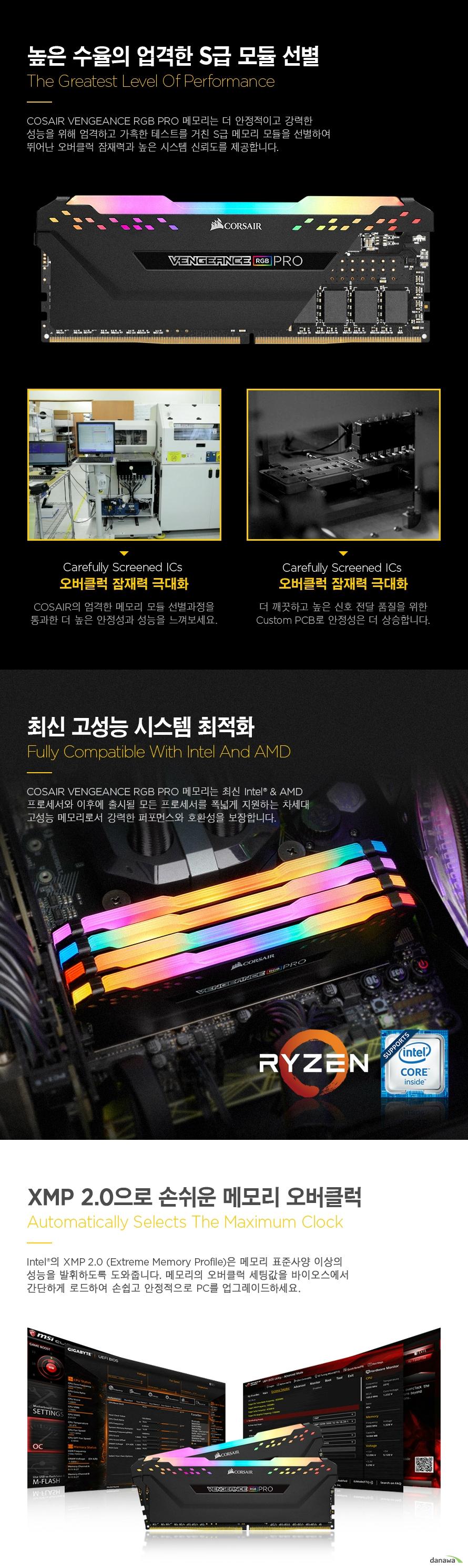 CORSAIR  DDR4 64G PC4-27700 CL16 VENGEANCE PRO RGB BLACK (8Gx8)