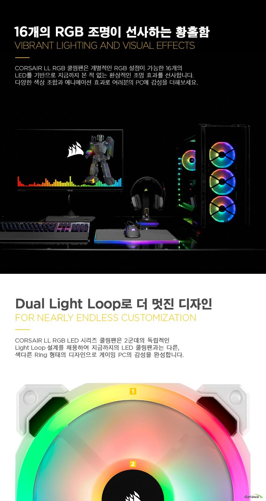 CORSAIR LL120 RGB 화이트 (3PACK/Controller)