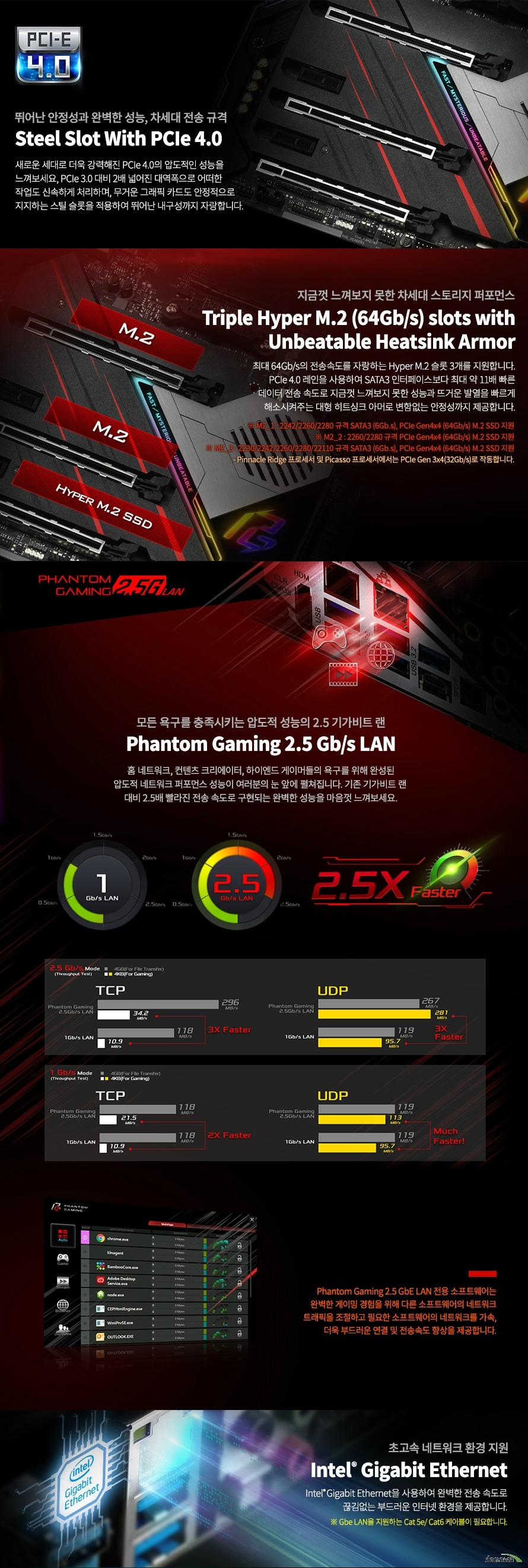 ASRock  X570 Phantom Gaming X 디앤디컴
