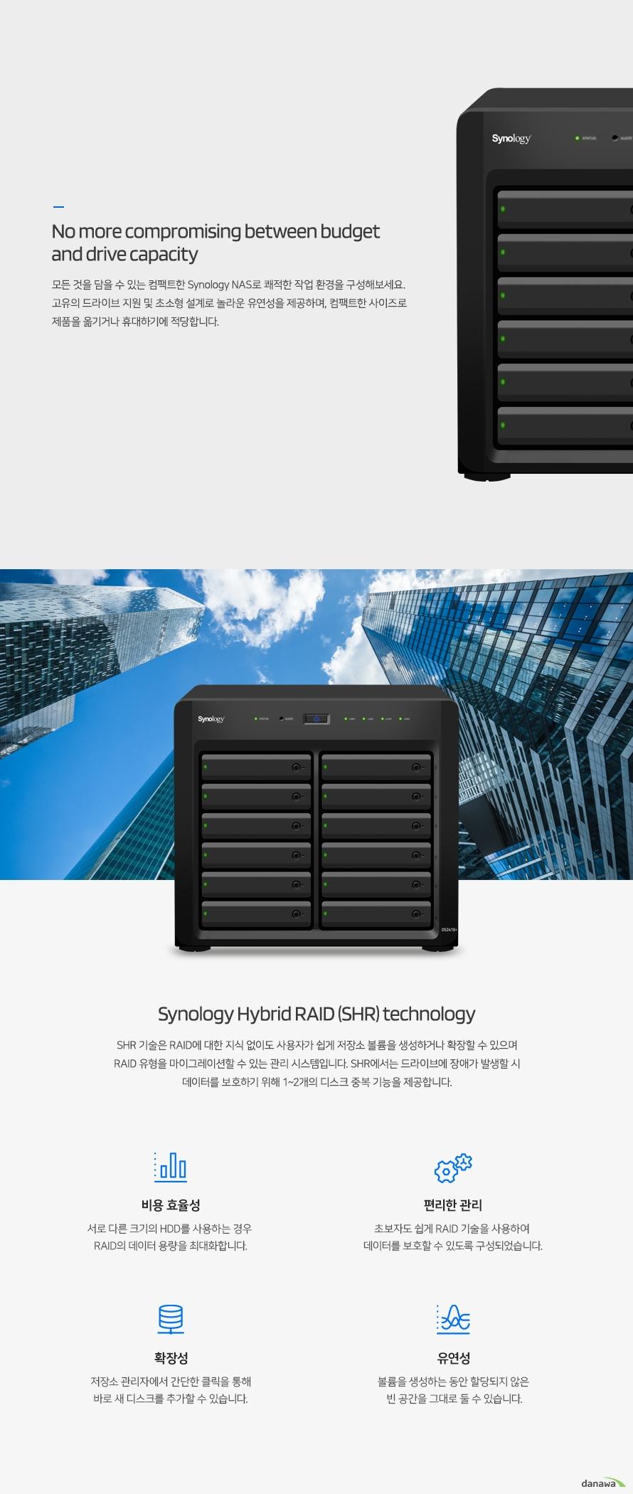 Synology DS2419+ RAM 4GB (168TB)