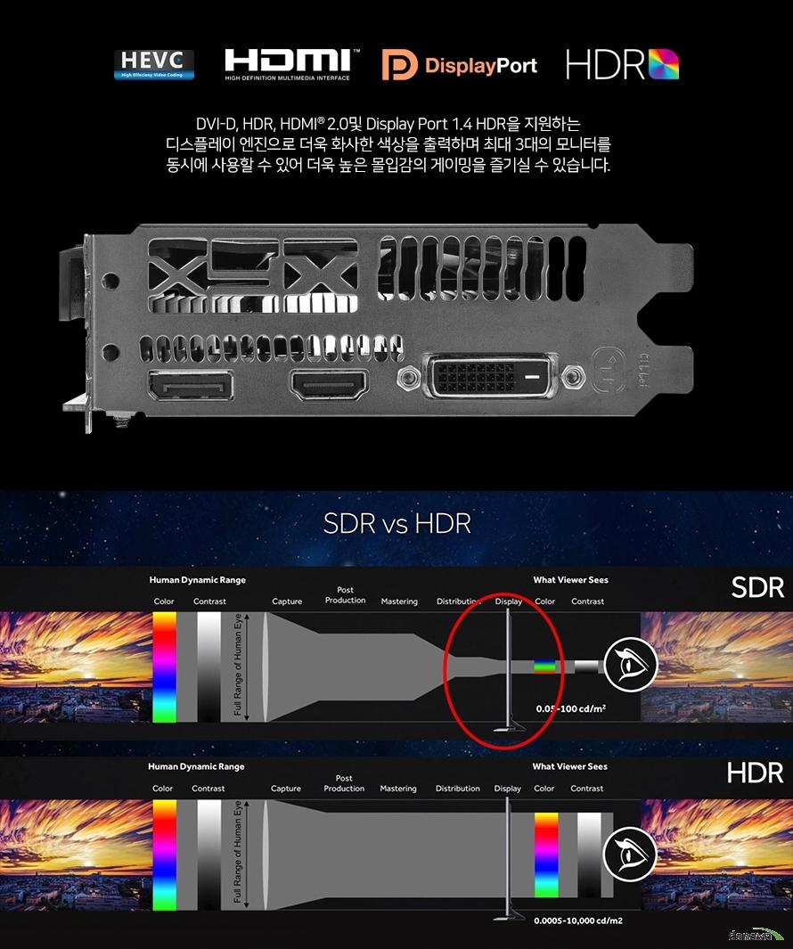 XFX  라데온 RX 560 14CU D5 2GB