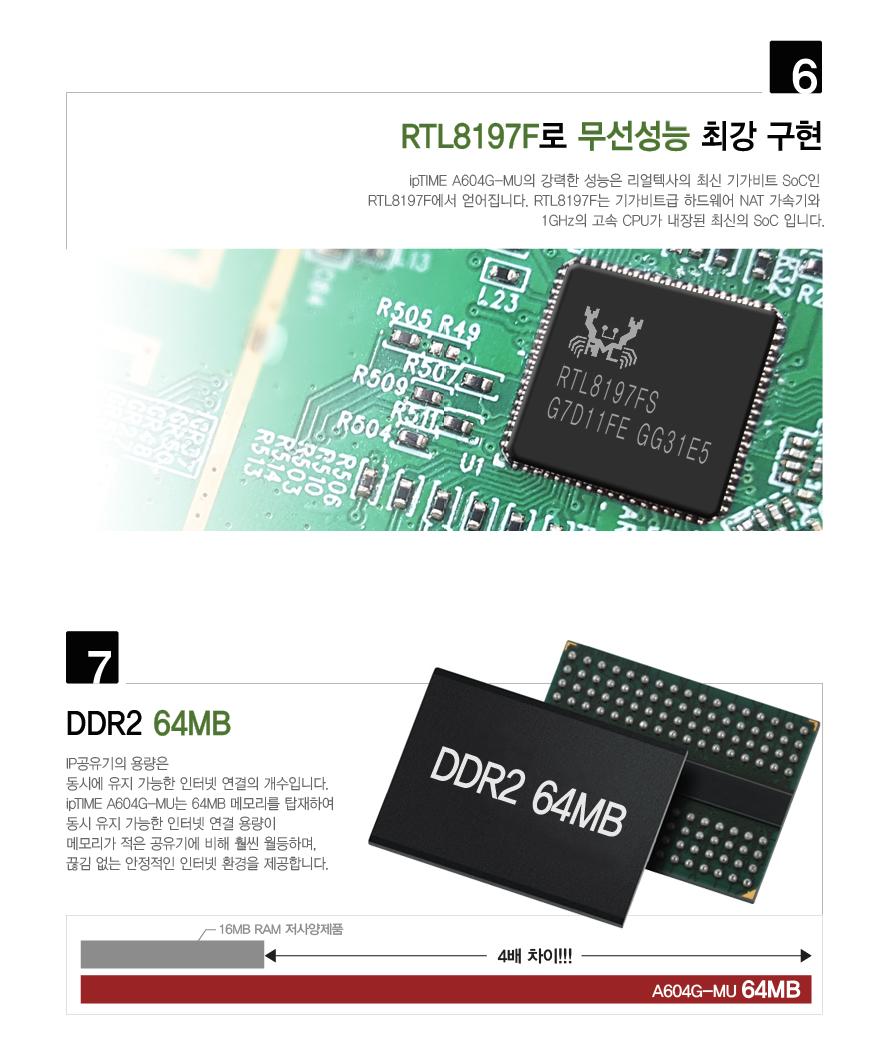 EFM ipTIME A604G-MU 유무선공유기
