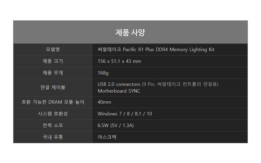 써멀테이크  Pacific R1 Plus DDR4 메모리 라이팅 키트