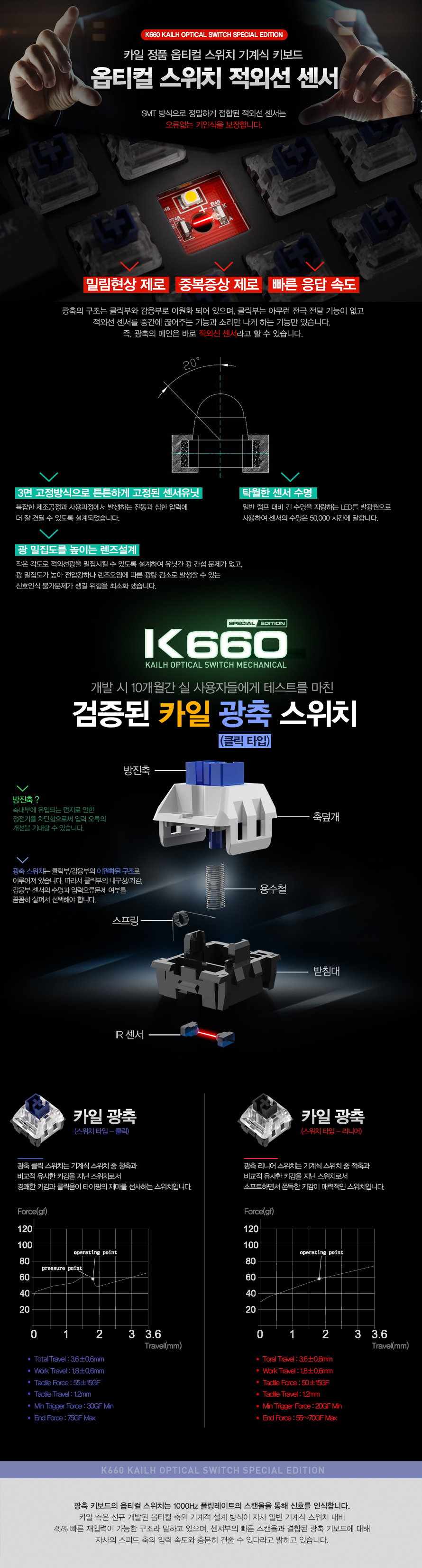 ABKO HACKER K660 LED 에디션 카일 광축 축교환 완전방수 게이밍(블랙, 클릭)