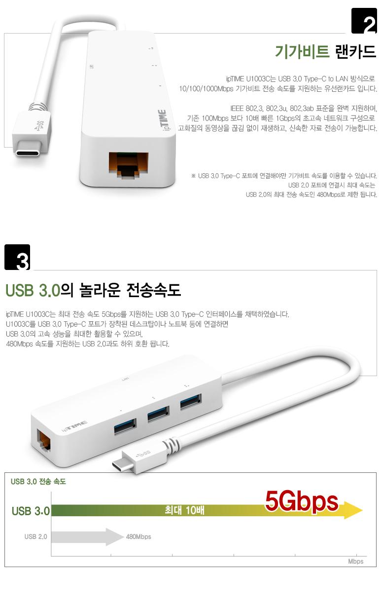 EFM ipTIME U1003C (4포트/USB3.0 Type C/멀티포트)