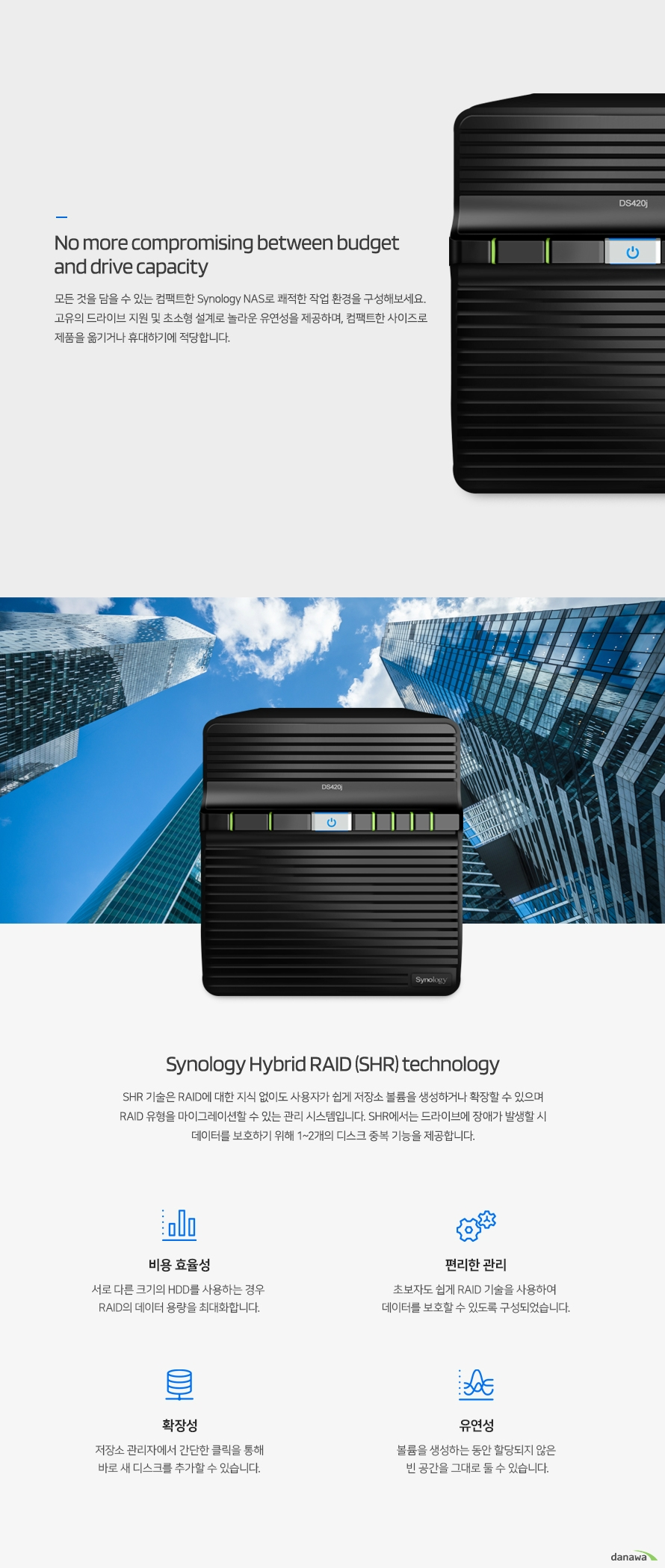 Synology DS420j (40TB)