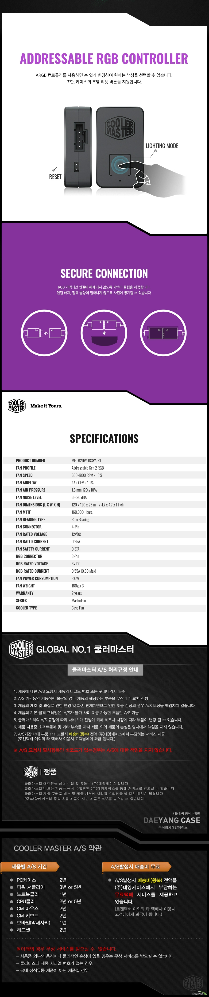 쿨러마스터 MASTERFAN MF120 HALO 3IN1 WHITE EDITION