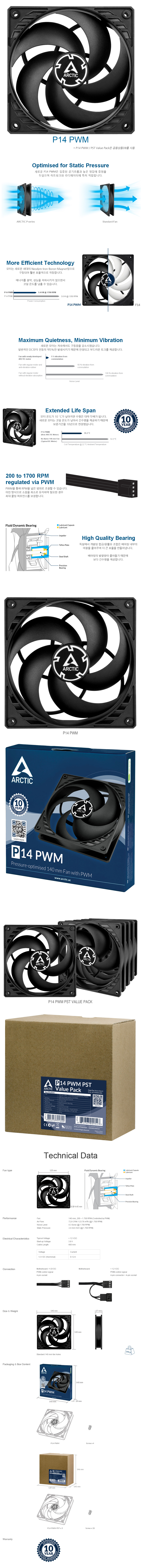 ARCTIC P14 PWM (black)
