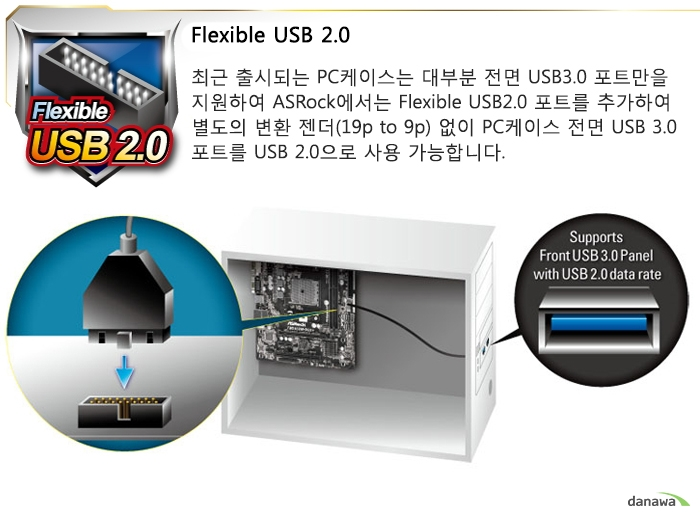 ASRock FM2A68M -DG3+ Flexible USB 2.0 설명