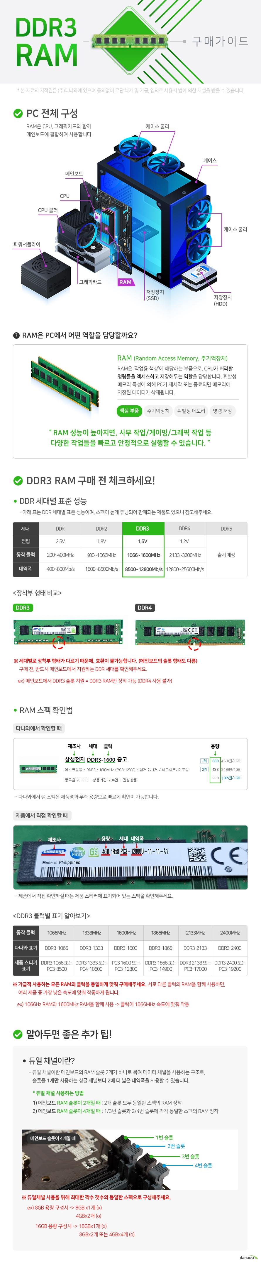 컴이지 DDR3-1600 CL11 (8GB)