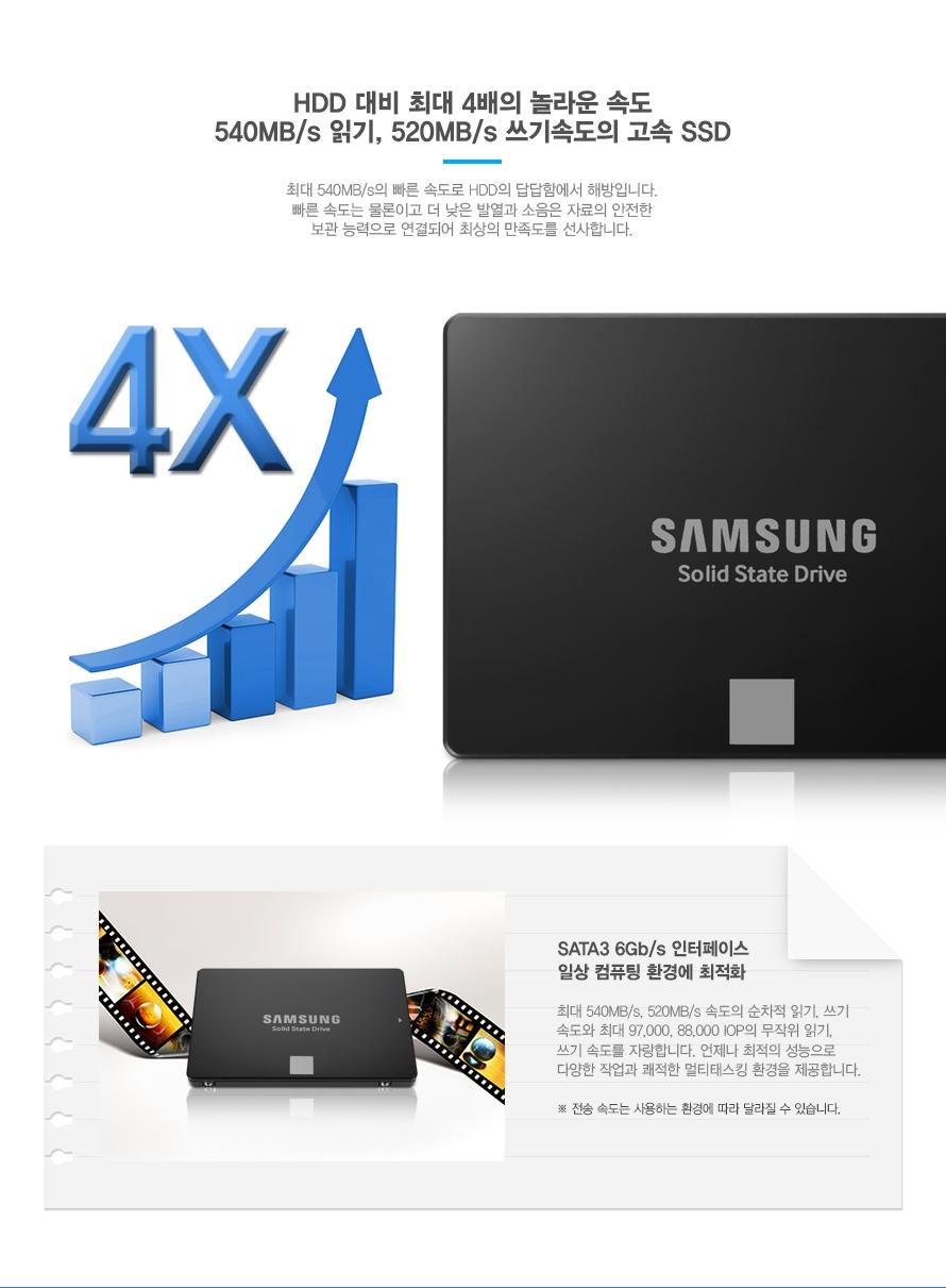 HDD 대비 최대 4배의 놀라운 속도 540MB/s 읽기, 520MB/s 쓰기속도의 고속 SSD    최대 540MB/s의 빠른 속도로 HDD의 답답함에서 해방입니다. 빠른 속도는 물론이고 더 낮은 발열과 소음은 자료의 안전한 보관 능력으로 연결되어 최상의 만족도를 선사합니다.    SATA3 6Gb/s 인터페이스 일상 컴퓨팅 환경에 최적화    최대 540MB/s, 520MB/s 속도의 순차적 읽기, 쓰기 속도와 최대 97,000, 88,000 IOF의 무작위 읽기, 쓰기 속도를 자랑합니다. 언제나 최적의 성능으로 다양한 작업과 쾌적한 멀티태스킹 환경을 제공합니다. 전송속도는 사용하는 환경에 따라 달라질 수 있습니다.
