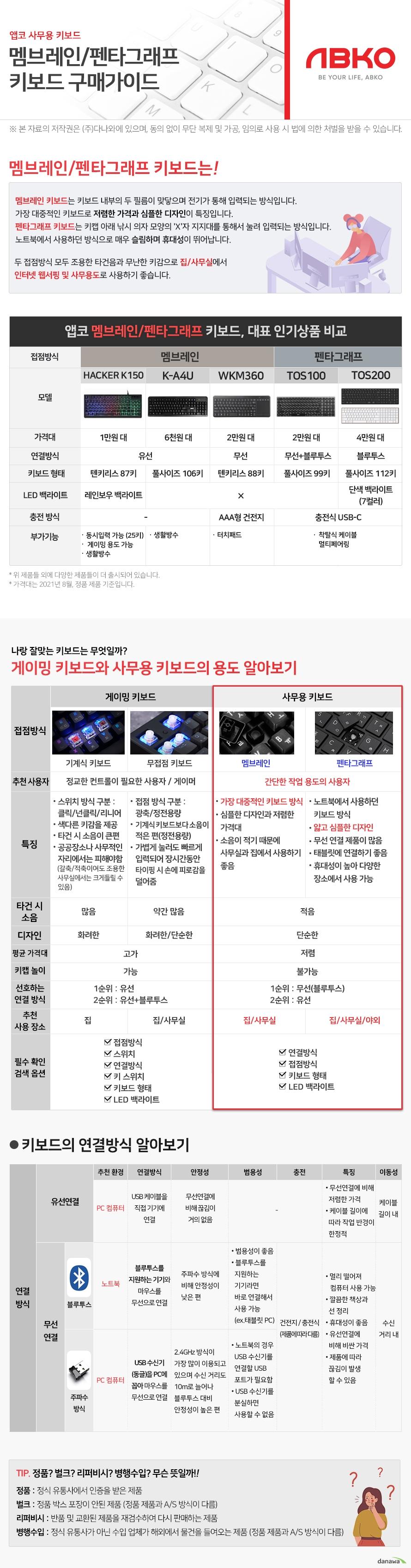 앱코 TOS100 무선 키보드