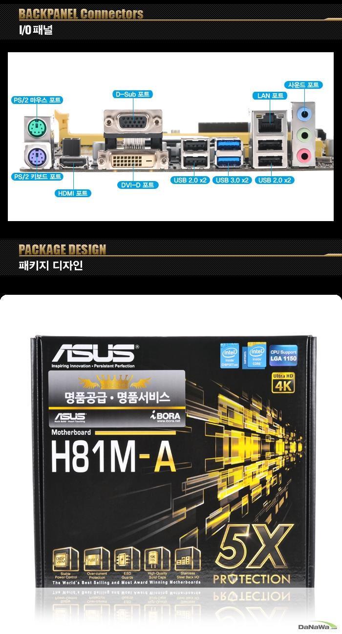 ASUS H81M-A iBORA 제품 백패널 부분 명칭 설명과 패키지 디자인