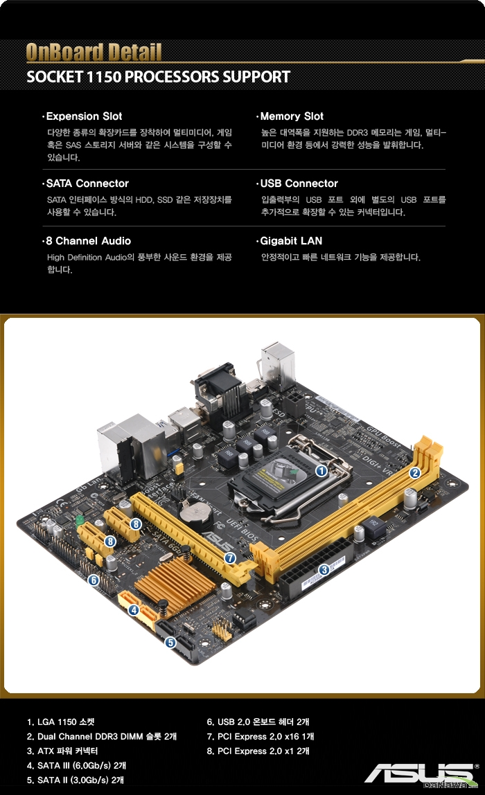 ASUS H81M-A iBORA 제품의 온보드 기판 각 부분 명칭 설명