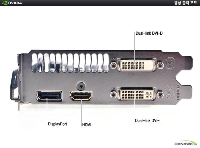 GIGABYTE 지포스 GTX 770 UDV D5 2GD WINDFORCE METAL의 백 패널 확대 이미지컷