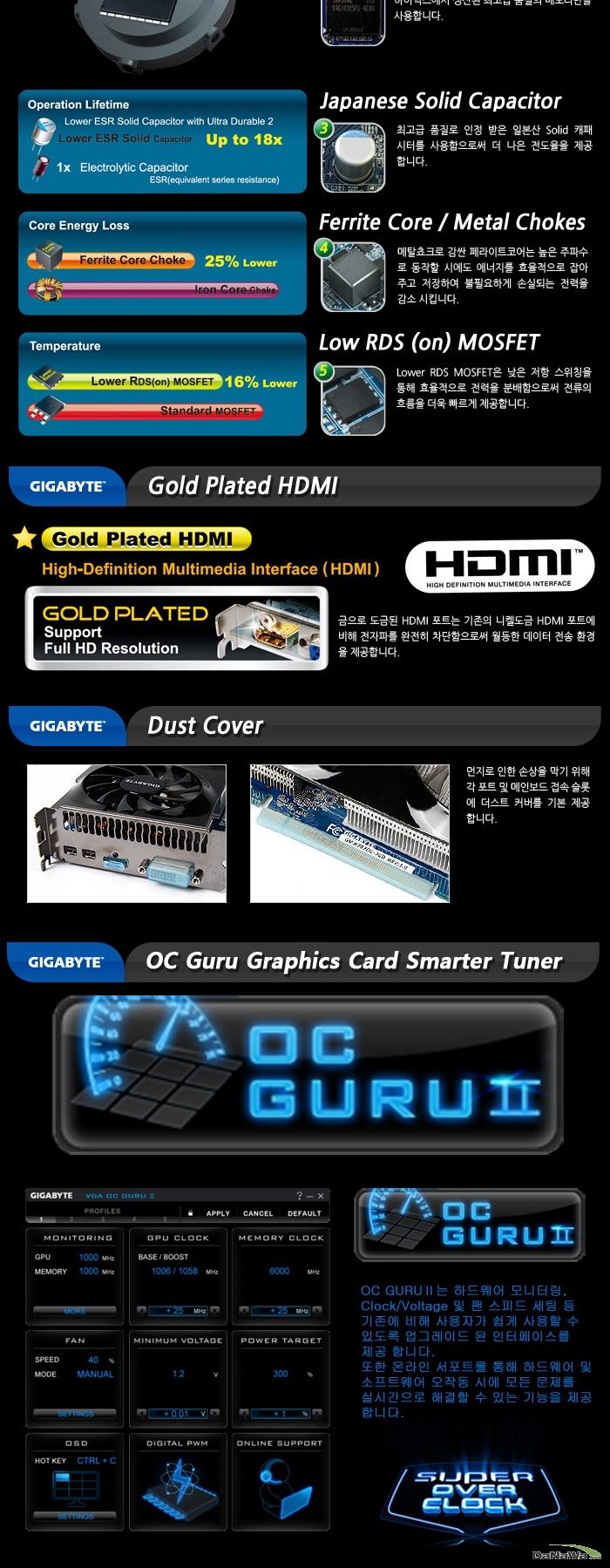 GIGABYTE 지포스 GTX 770 UDV D5 2GD WINDFORCE METAL의 제작사 이미지