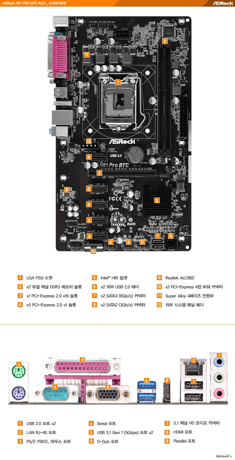 Asrock H81 Pro Btc R20 11street Motherboard