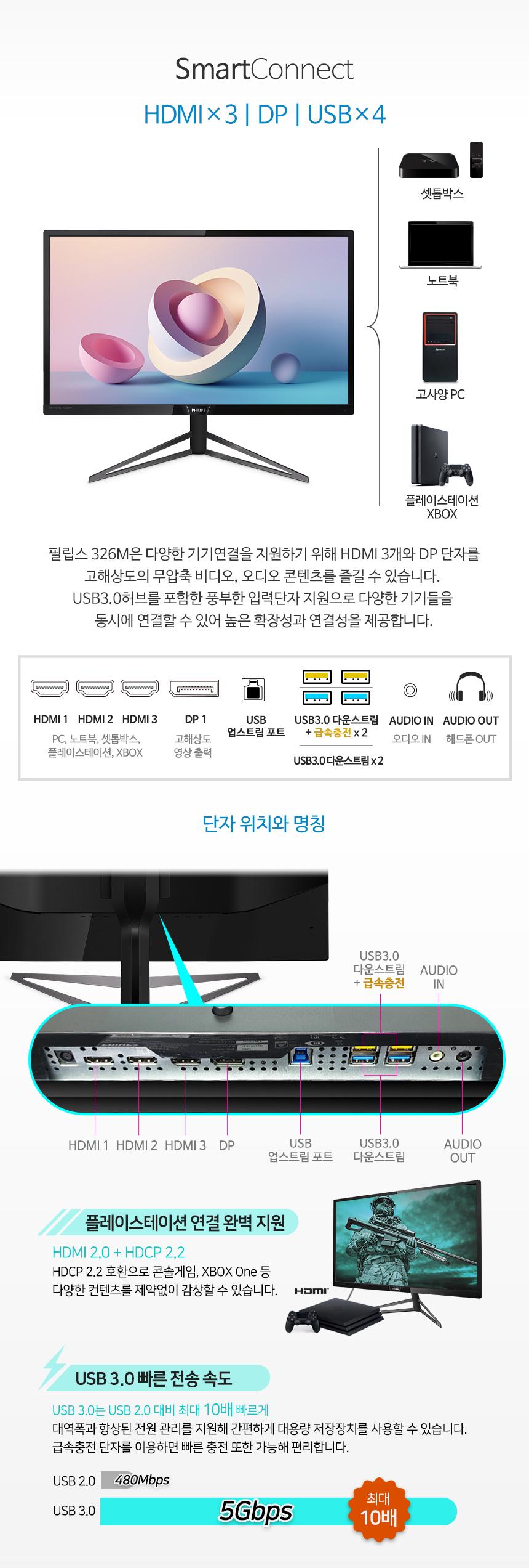 필립스 326M 4K HDR 600 UHD 시력보호 높낮이 무결점