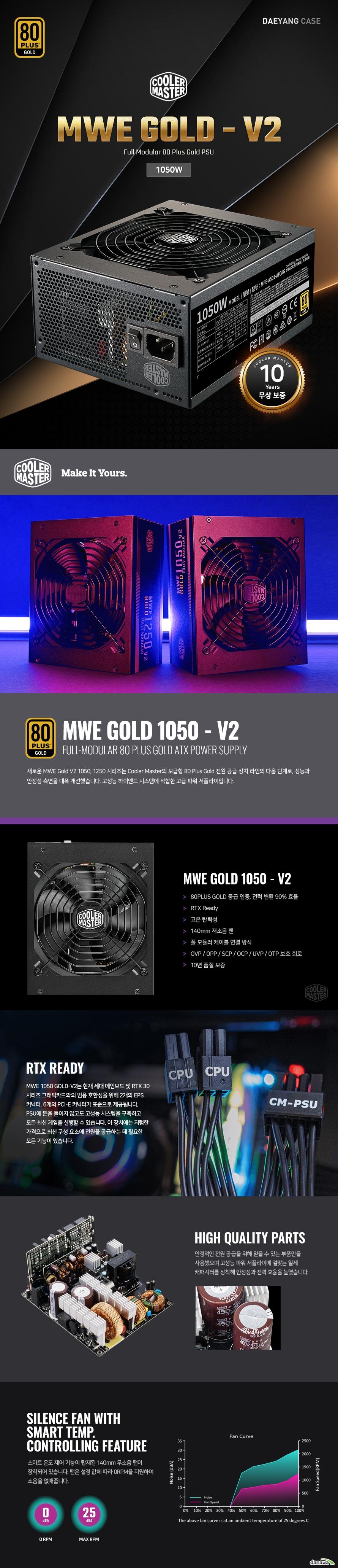쿨러마스터 MWE GOLD 1050 V2 FULL MODULAR