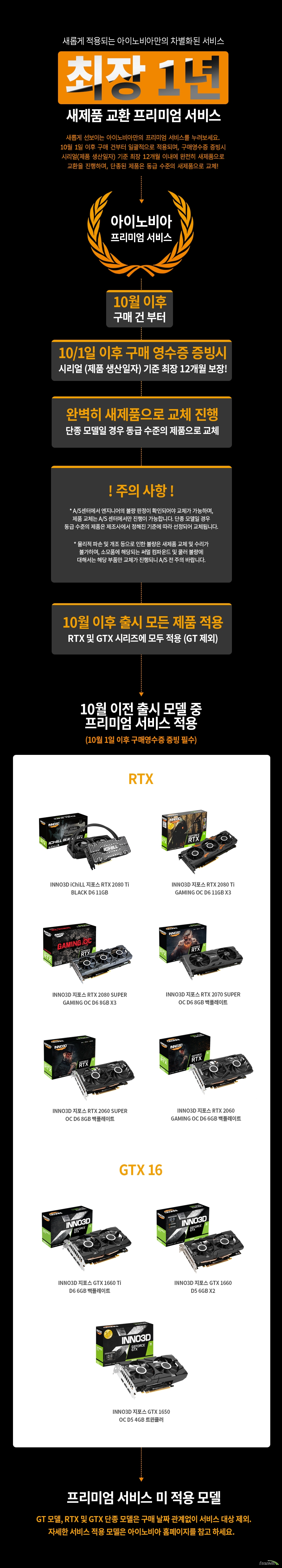 INNO3D iChiLL 지포스 RTX 2080 SUPER ULTRA D6 8GB X3