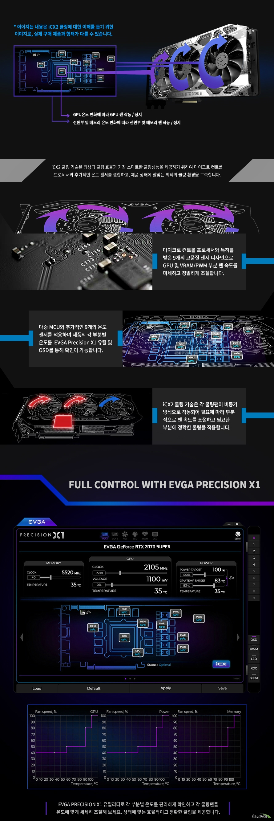EVGA  지포스 RTX 2070 SUPER FTW3 ULTRA GAMING D6 8GB