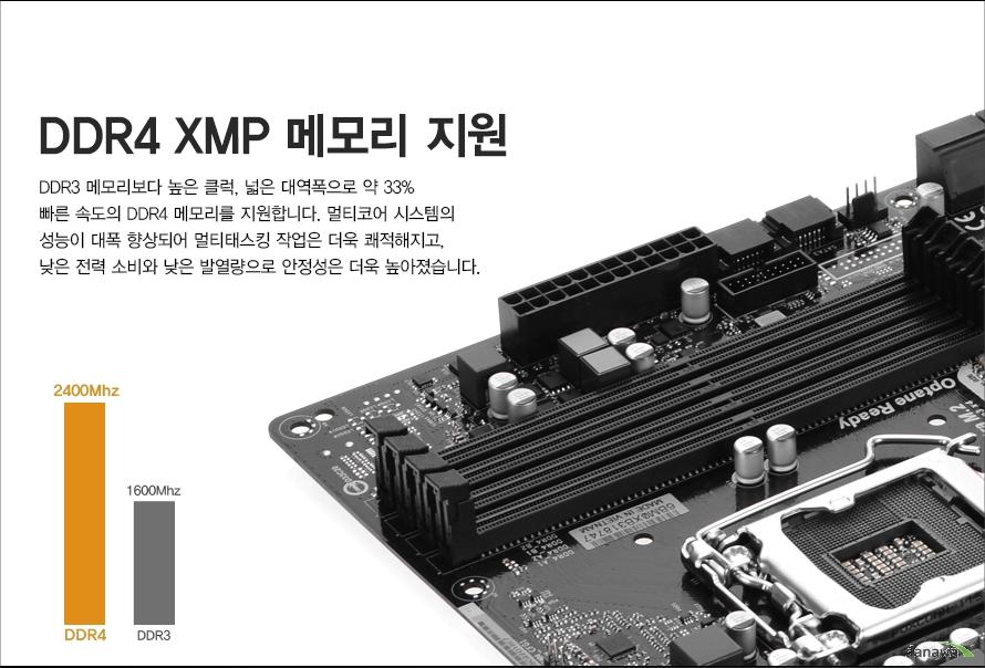 DDR4 XMP 메모리 지원DDR3 메모리보다 높은 클럭, 넓은 대역폭으로 약 33%빠른 속도의 DDR4 메모리를 지원합니다. 멀티코어 시스템의성능이 대폭 향상되어 멀티태스킹 작업은 더욱 쾌적해지고,낮은 전력 소비와 낮은 발열량으로 안정성은 더욱 높아졌습니다.