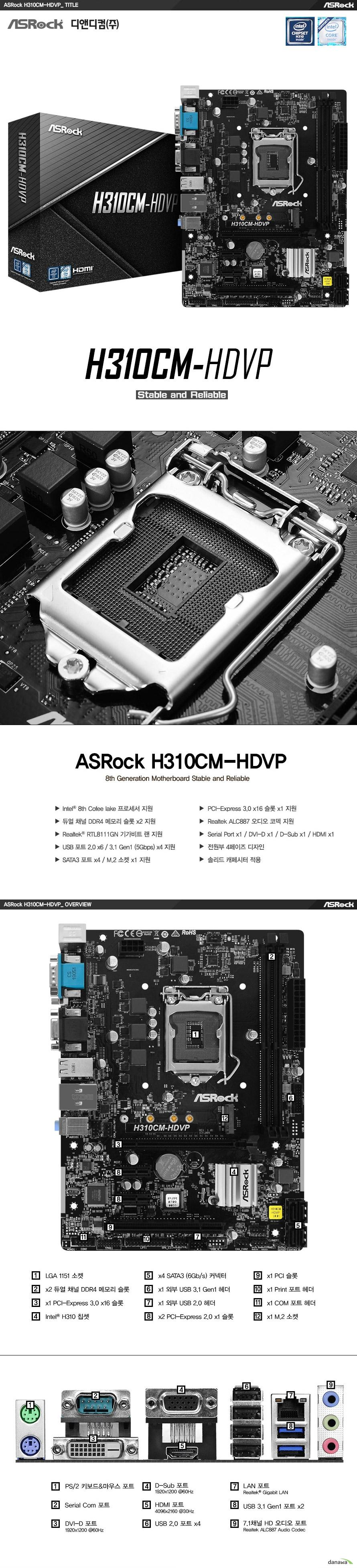 ASROCK H310CM HDVP 디앤디컴  8세대 인텔 프로세서 지원 LGA1151소켓 95와트 CPU지원 인텔 터보 부스트 테크놀러지 2.0 지원  인텔 H310 칩셋 지원  듀얼채널 DDR4 DIMM 메모리 지원 최대 32GB 메모리 지원 DDR4 2666 2400 2133 NON ECC UN BUFFERED 메모리 지원 XMP 2.0 지원  PCIE 3.0 X16 슬롯 1개  PCIE 2.0 X1 슬롯 2개 PCI 슬롯 1개  리얼텍 RTL8111GN 기가비트 랜 지원  SATA3 커넥터 4개 지원 2230 2242 2260 2280규격 M.2 소켓 1개 지원  USB 3.0 4개 및 2.0 6개 지원  KC인증 R R ASR H310CMHDVP  제조사의 사정에 따라 사전고지 없이 일부 제품사양이 변경될 수 있습니다. 구매 전 파워 서플라이의 CPU 프로세서 지원 여부를 확인하시기 바랍니다.  제품 구성   사용자 설명서 드라이버 CD IO쉴드  최고의 고객 만족을 위하여 3년 무상 품질 보증 서비스를 제공합니다.