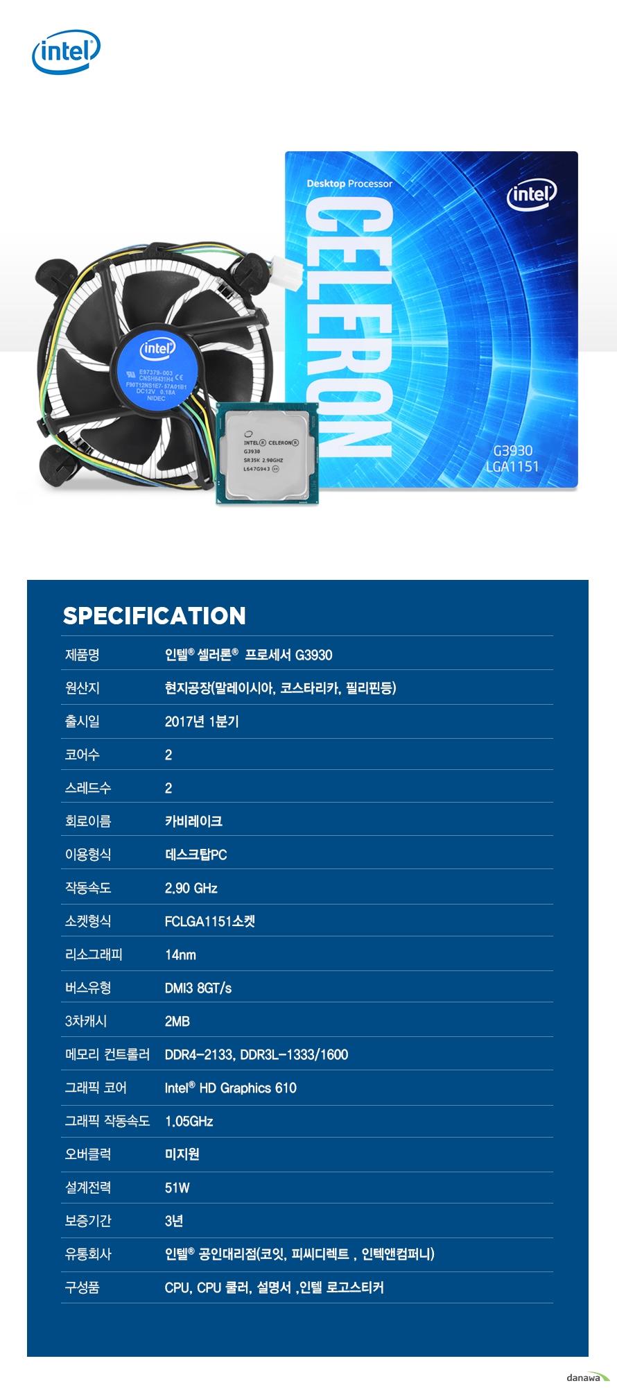 SPECIFICATION                제품명 인텔 셀러론 프로세서 G3930                원산지 현지공장 말레이시아 코스타리카 필리핀등                출시일 2017년 1분기                코어수 2                스레드수 2                회로이름 카비레이크                이용형식 데스크탑PC                작동속도 2.90GHZ                소켓형식 FCLGA1151소켓                리소그래피 14NM                버스유형 DMI3 8GT/S                3차캐시 2MB                메모리 컨트롤러 DDR4-2133 DDR3L-1333/1600                그래픽 코어 INTEL HD GRAPHICS 610                그래픽 작동속도 1.05GHZ                오버클럭 미지원                설계전력 51W                보증기간 3년                유통회사 인텔 공인대리점 코잇 피씨디렉트 인텍엔 컴퍼니                구성품 CPU CPU쿨러 설명서 인텔 로고스티커