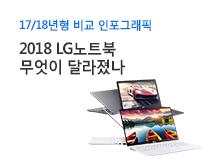 2018 신형 LG 노트북 인포그래픽