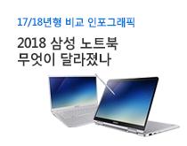 2018 신형 삼성 노트북 인포그래픽