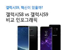 갤럭시 S9 정식 출시