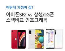 보급형 스마트폰 사양 비교