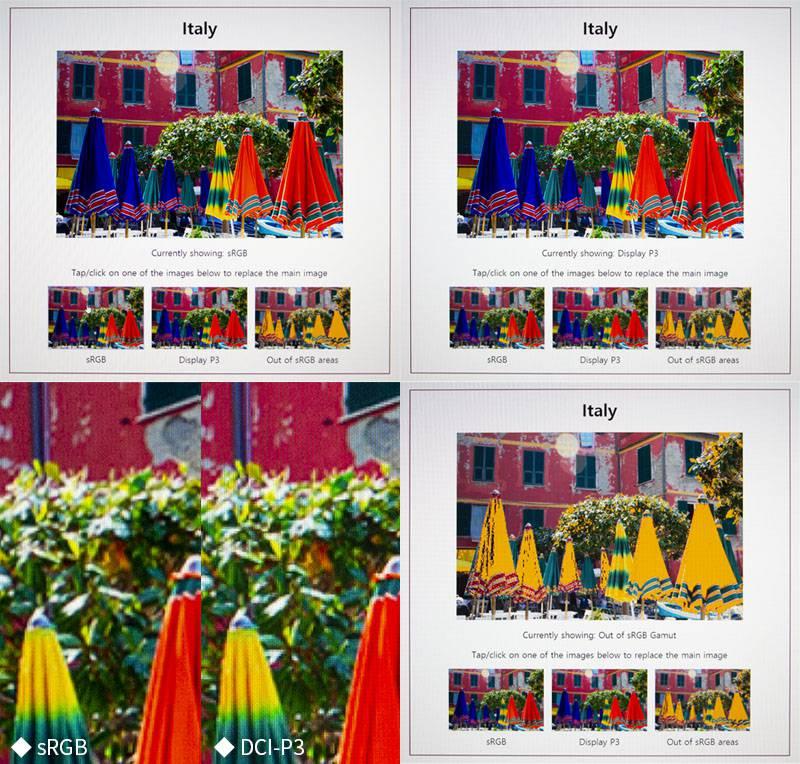 sRGB(좌측 상단)와 DCI-P3(우측 상단) 색재현력 표현 예시. sRGB는 표현 가능한 색상이 적어 색이 어둡고, DCI-P3는 표현 가능한 색상이 많아 색이 더 진하고 깊다. 우측 하단은 sRGB가 제대로 표현하지 못한 영역을 노란색으로 표기했다. 출처=IT동아
