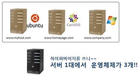 하이퍼바이저를 통해 서버 한 대에 여러 운영체제의 (가상)서버를 운영할 수 있다 (출처=레드햇코리아)