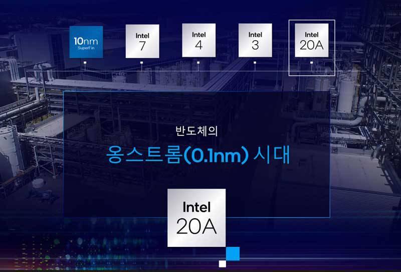 인텔의 향후 반도체 공정 로드맵 (출처=인텔)