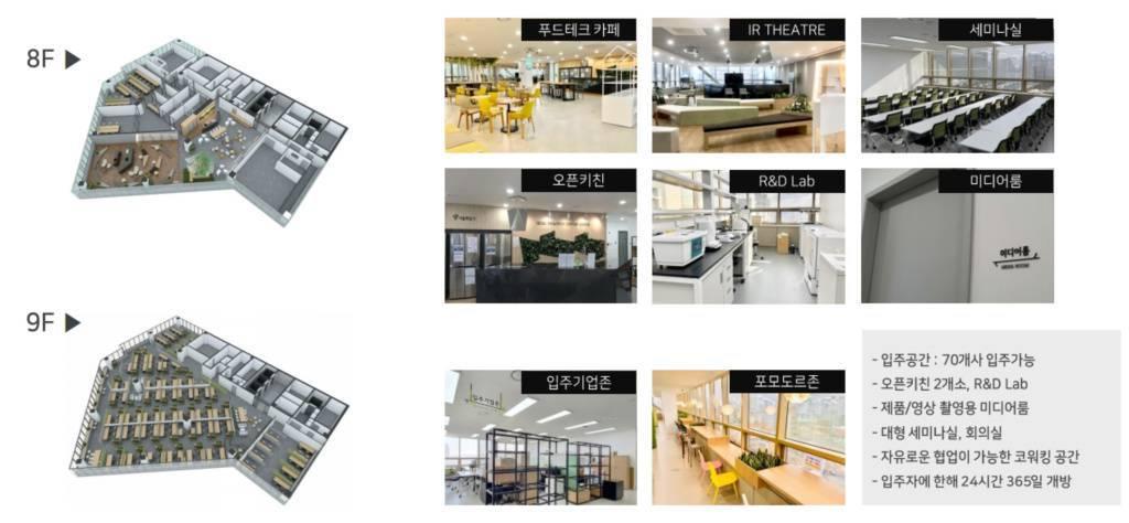 서울먹거리창업센터 시설 현황, 출처: 서울먹거리창업센터