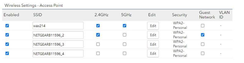 밴드 스티어링 지원 4개의 SSID를 제공하며 게스트 네트워크 설정도 가능하다