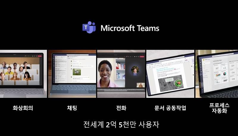 마이크로소프트의 협업 솔루션인 '팀즈'