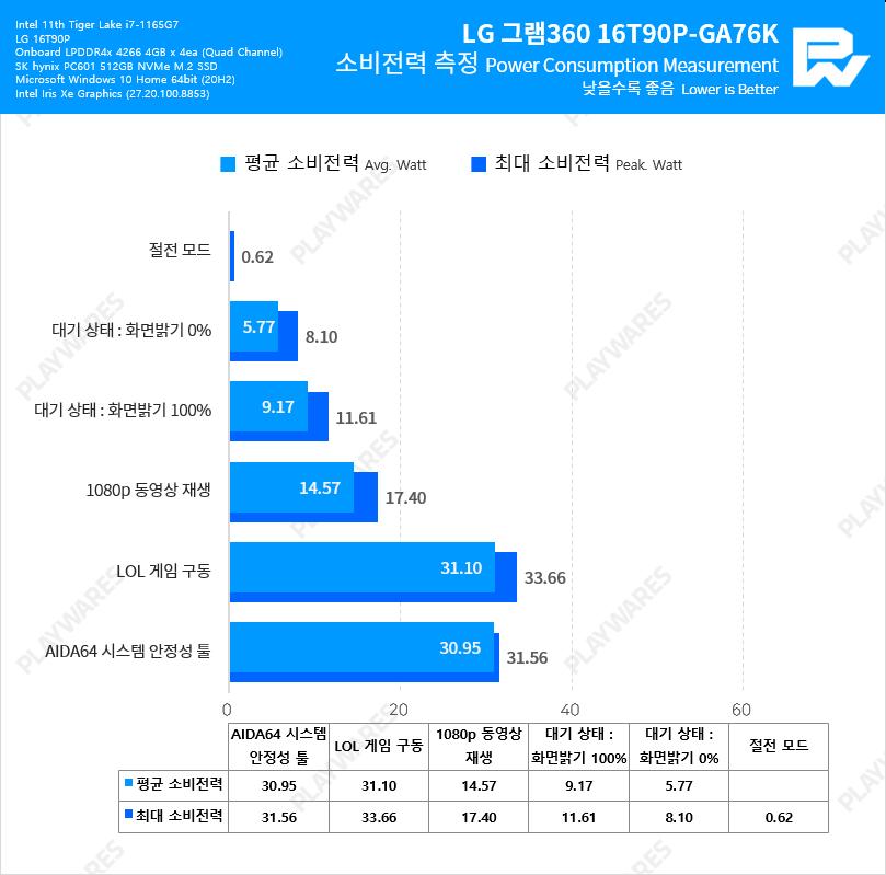 graph_watt.png