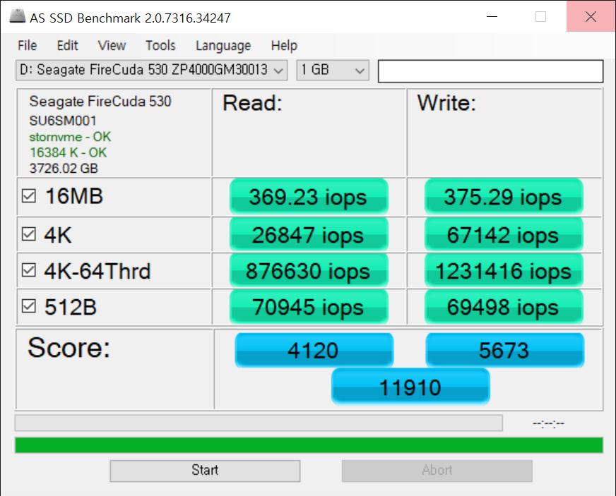 ▲ AS SSD Benchmark 테스트 결과. 총점 11,910점. 가성비 포지션의 PCIe 4.0 SSD가 대략 5천 점대 중반인데, 그 두 배를 넘는 정도다.