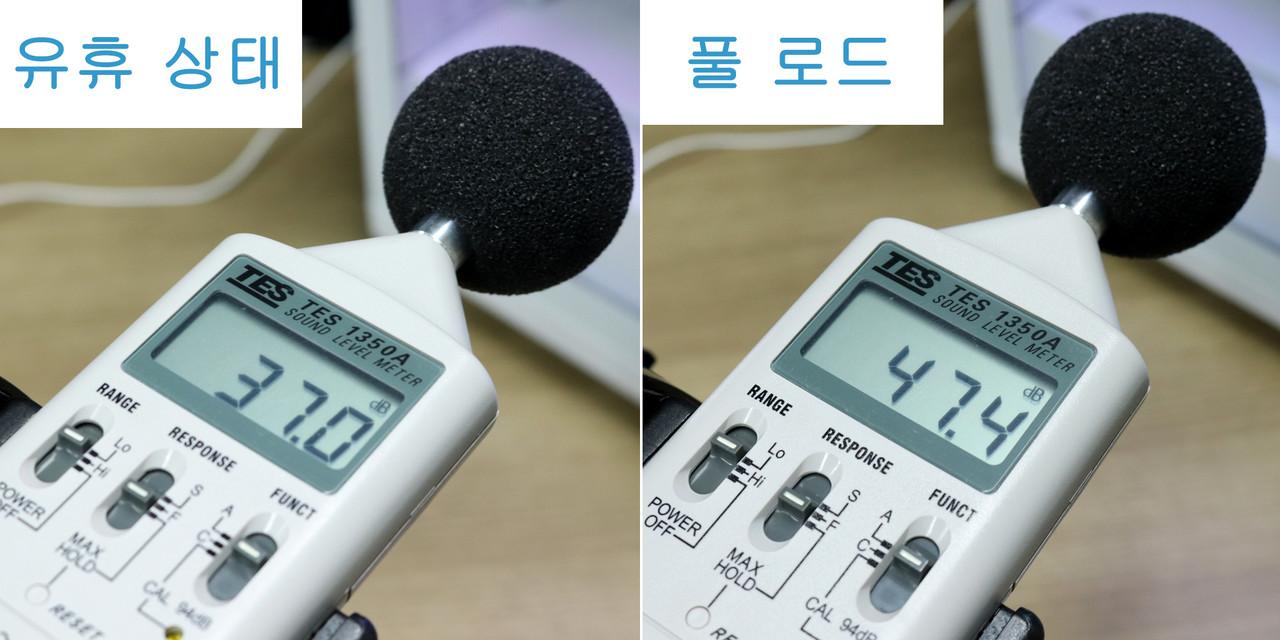 ▲ 사일런트 베이스 802 고성능 모드 소음 측정