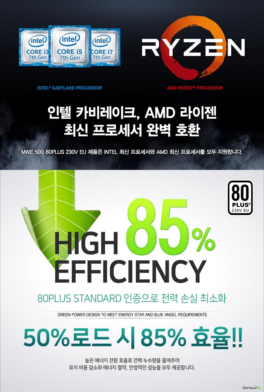 인텔 카비레이크, AMD 라이젠최신 프로세서 완벽 호환MWE 500 80PLUS는 INTEL 최신 프로세서와 AMD 최신 프로세서를 모두 지원합니다.80PLUS STANDARD 인증으로 전력 손실 최소화높은 에너지 전환 효율로 전력 누수량을 줄여주어 50%로드 시 85% 효율!!유지 비용 감소와 에너지 절약, 안정적인 성능을 모두 제공합니다.