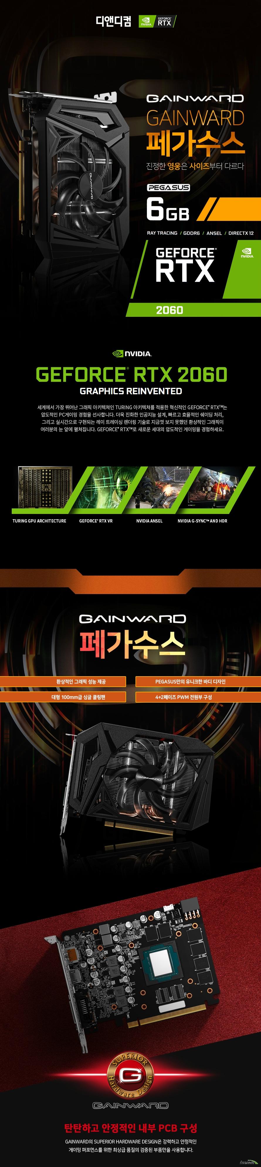 GAINWARD 지포스 GTX 2060 페가수스 D6 6GB 디앤디컴  제품 크기      길이 168밀리미터     높이 126밀리미터     두께 38 밀리미터          제품 상세정보          GPU 엔진 사양          프로세서 코어 1920개     베이스 클럭 1365메가헤르츠     부스트 클럭 1680메가헤르츠          메모리 사양          메모리 속도 14000메가헤르츠     메모리 용량 6기가바이트     메모리 인터페이스 GDDR6 192비트          디스플레이 출력 정보          모니터 동시 지원 최대 3대     최대 해상도 7680 4320     출력 포트 DP1.4 포트 1개 HDMI 2.0포트 1개 듀얼링크 DVI D 1개     제품 전력 사양          그래픽카드 소모 전력 160와트     최소 시스템 요구 전력 500와트     전원 커넥터 8핀           제품 추가 사양          제품 인증번호 R R DND GW RTX2060 PG     품질 보증기간 3년 무상 보증       디앤디컴 3년무상 서비스          디앤디컴에서 유통하는 게인워드 지포스 gtx 제품은 3년 무상 품질 보증 서비스를 제공합니다.     디앤디컴 서비스 센터 02 702 1358